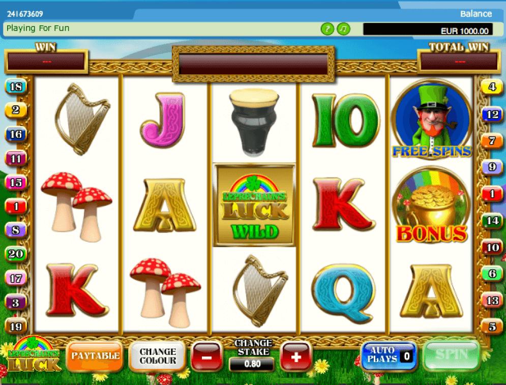 slot gameplay